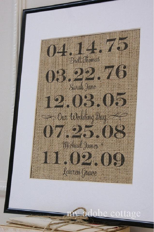 Hochzeit - Free US Shipping...Personalized Family Burlap Print...great housewarming gift, anniversary gift
