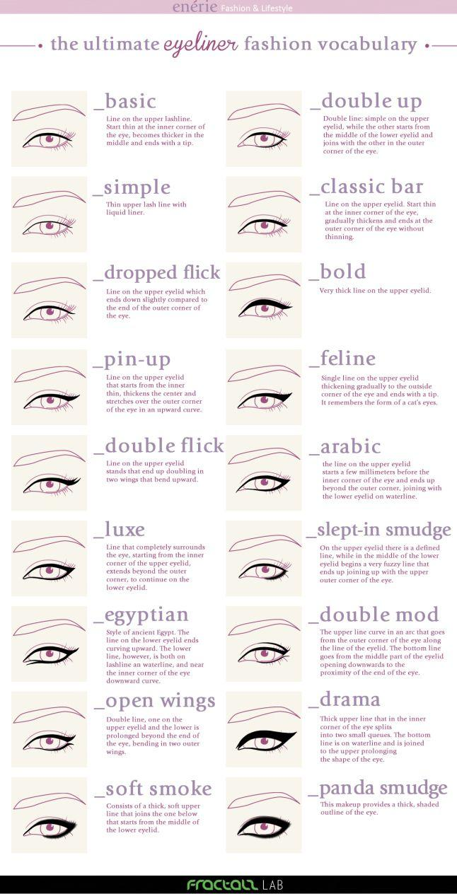 Boda - The Ultimate Eyeliner Fashion Vocabulary