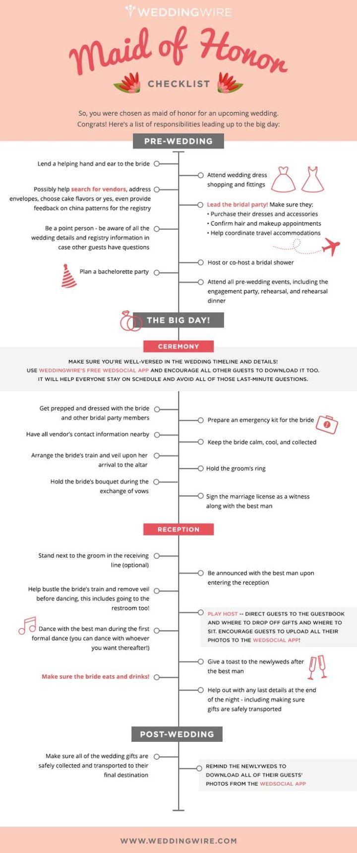 Ideas 12 Month Wedding Planning Checklist 2528740 Weddbook