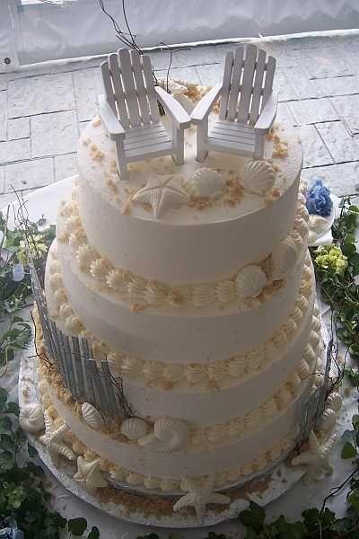 21st Birthday Cake Decorating Ideas