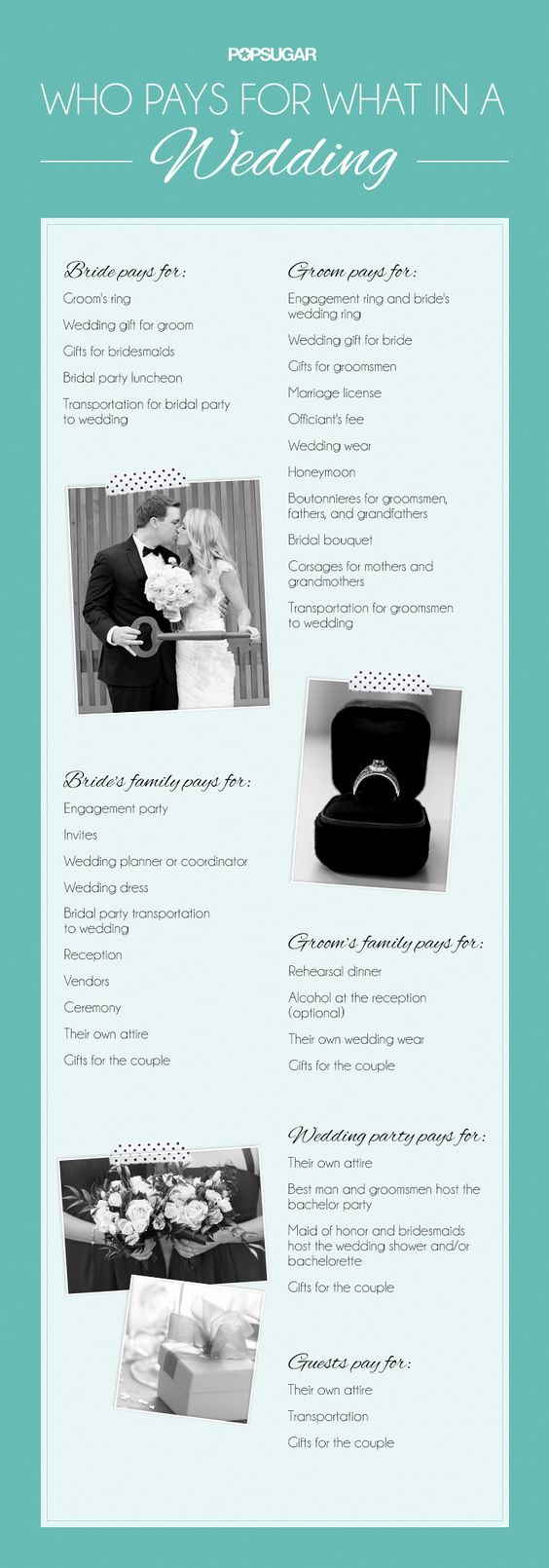 Groom who pays for what in a wedding 2551437 weddbook for Who pays for wedding photographer