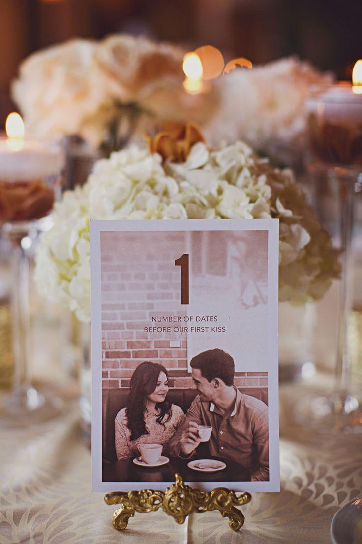 Wedding - Neat Ways To Number Your Tables