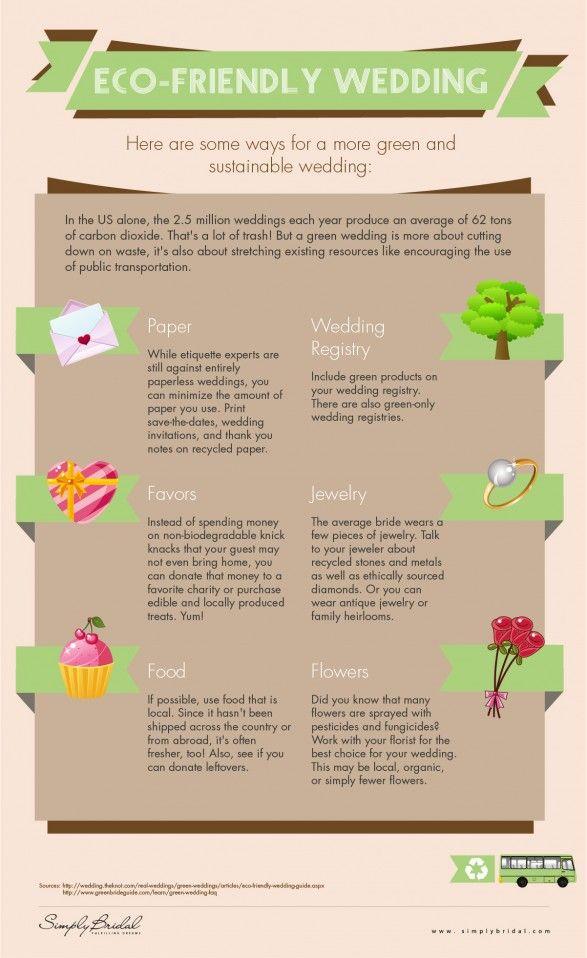 Hochzeit - How To Have A Green Wedding