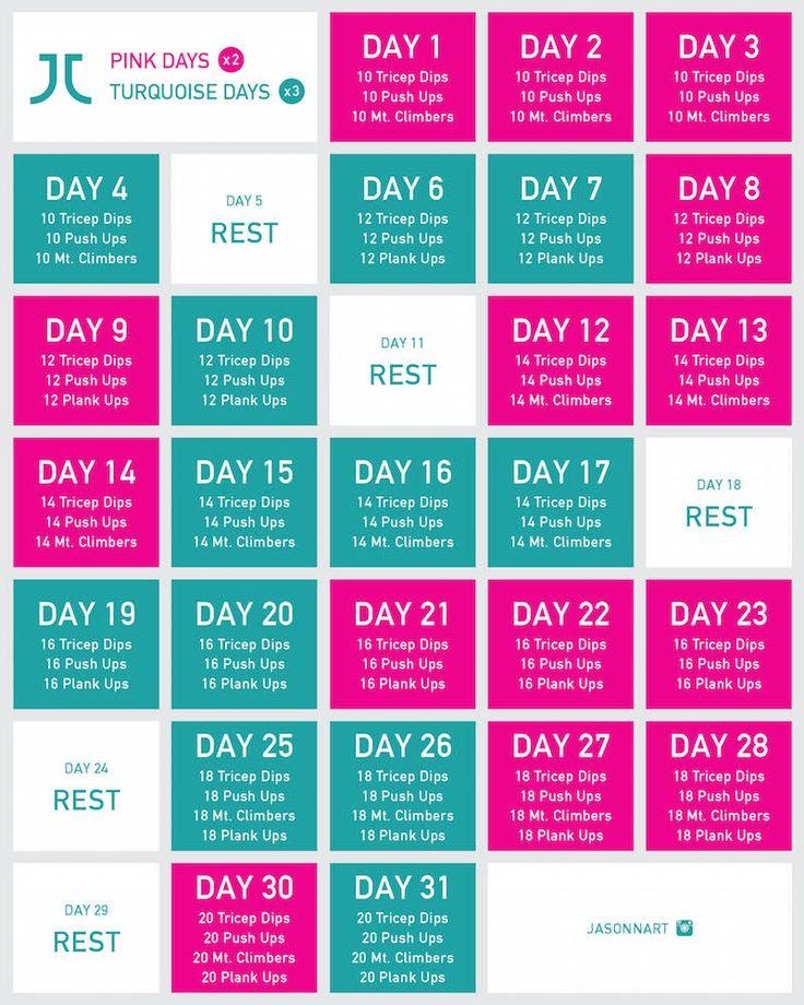 The Foolproof Work-Out Plan For Getting Super Toned Arms In Just A Month  #2564490 - Weddbook