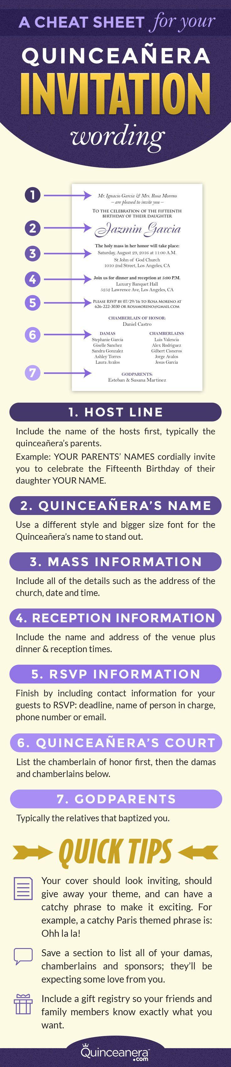 Hochzeit - A Cheat Sheet For Your Quinceanera Invitation Wording