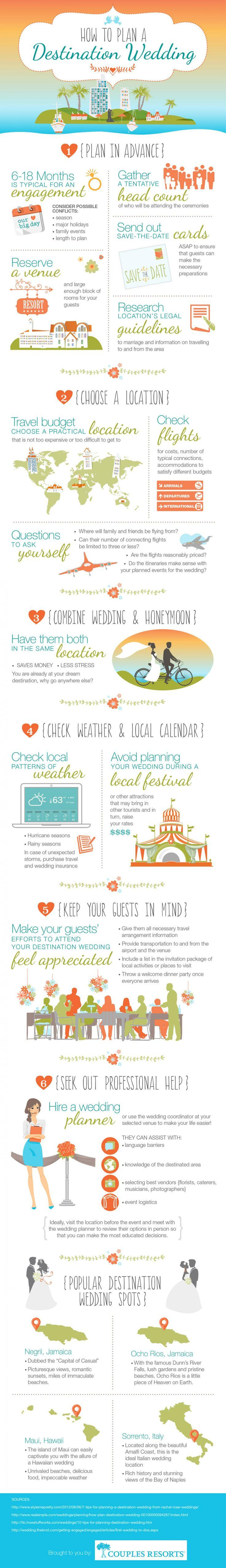 Wedding - How To Plan A Destination Wedding