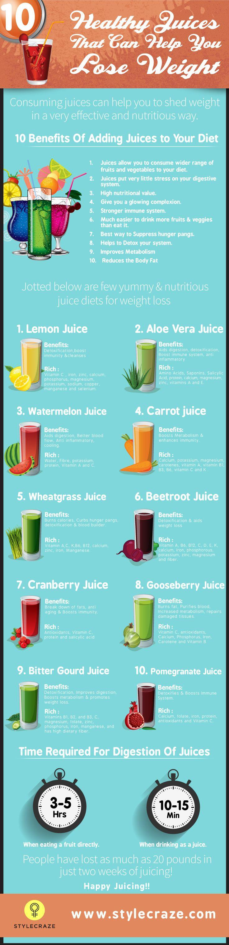 Wedding - 20 Healthy Juices That Can Help You Lose Weight