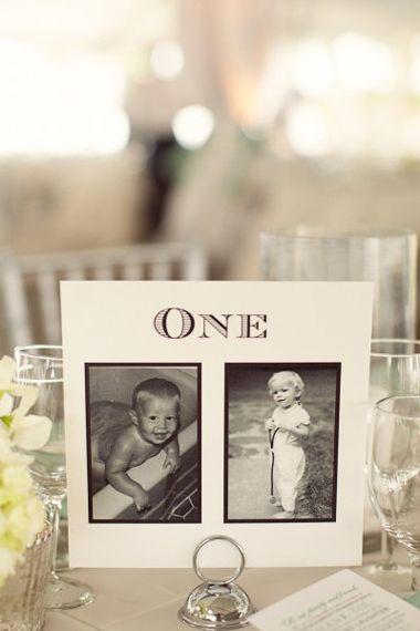 Hochzeit - 14 Inspiring Wedding Table Name Ideas