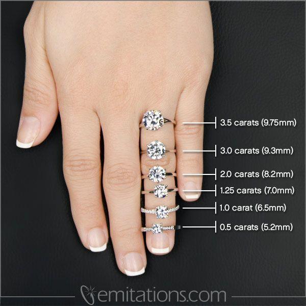 Sheryls 25 CT Cushion Cut CZ Engagement Ring 2578886