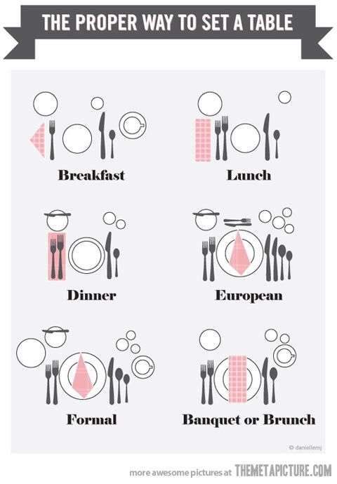Mariage - The Proper Way To Set A Table…