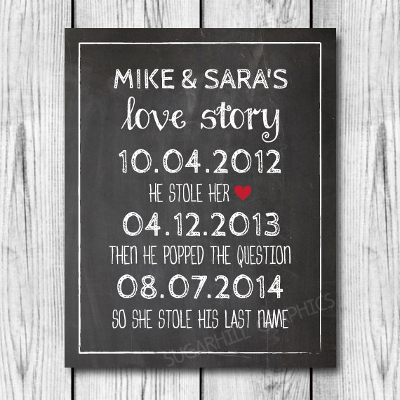 Mariage - Chalkboard Wedding Sign, Custom Wedding Sign, Chalkboard Wedding Love Story Sign, Printable Wedding Sign, Important Dates Sign