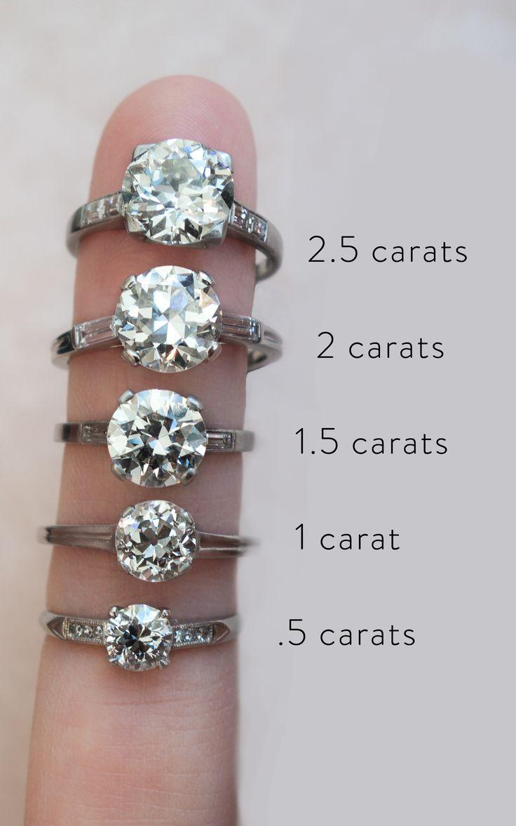 Свадьба - Actual Diamond Carat Size On A Hand