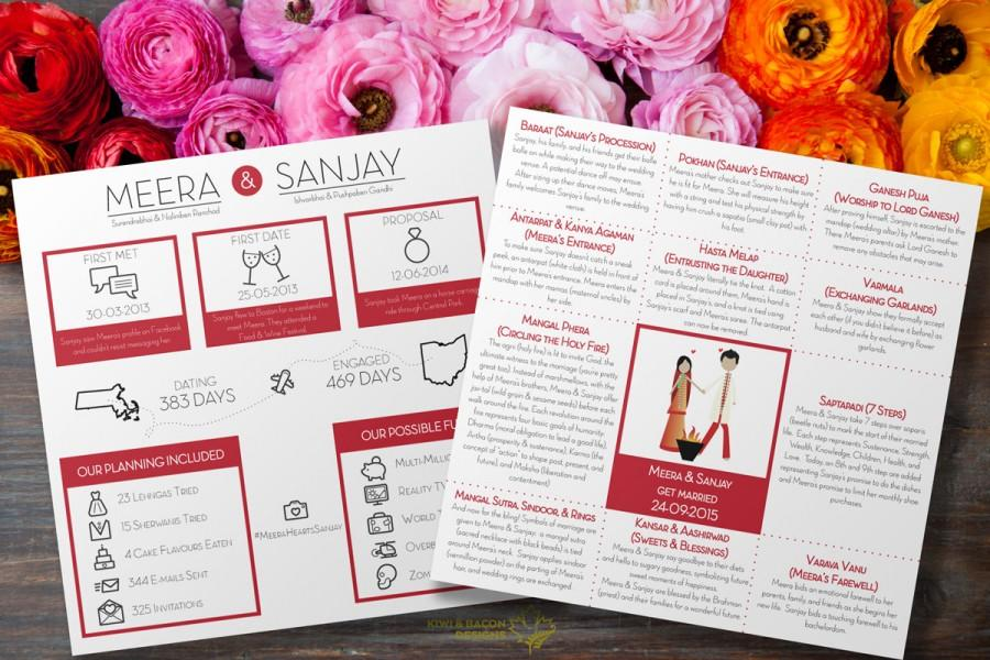 indian wedding program infographic grid printable hindu