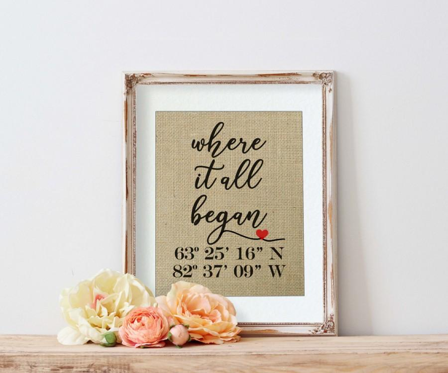 Unique Engagement Gift Personalized Gifts For Fiance Birthday Girlfriend Boyfriend