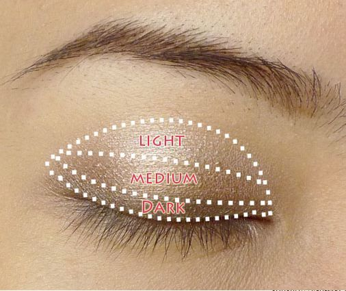 Boda - Fireflies And Jellybeans: Natural Eye Make-up Tips And Tricks