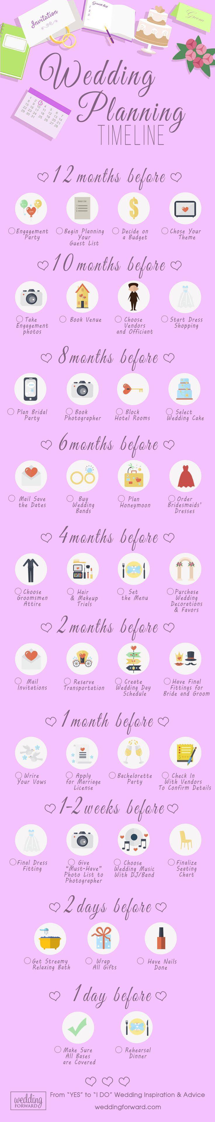 Thème De Mariage 12 Month Wedding Planning Timeline 2714404