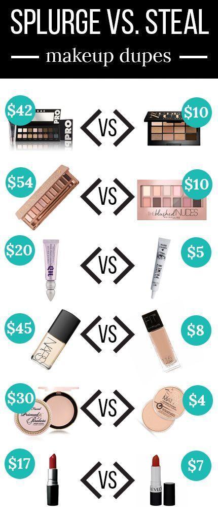 Wedding - Splurge Vs. Steal: 20 Amazing Drugstore Makeup Dupes