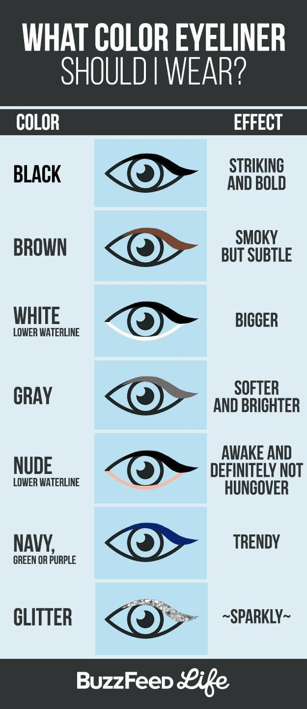Hochzeit - 18 Useful Tips For People Who Suck At Eyeliner
