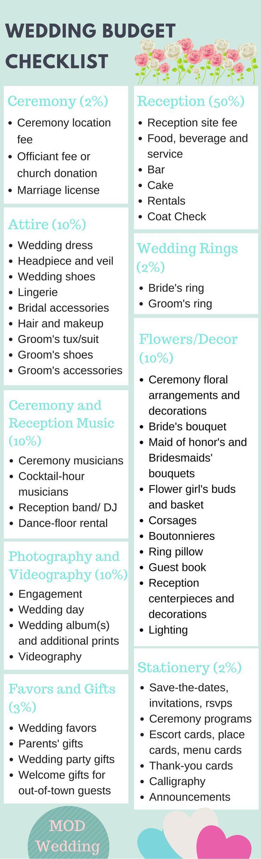 Wedding Theme Wedding Budget Checklist 2728135 Weddbook