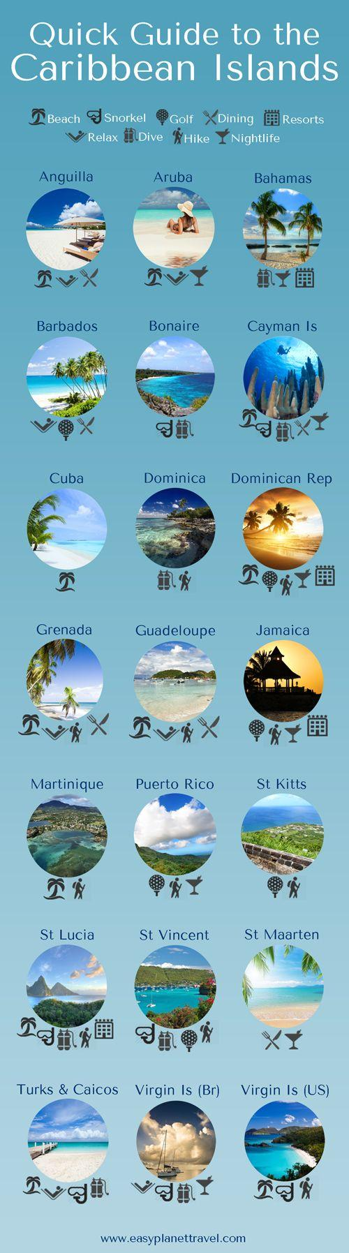 Hochzeit - Quick And Easy Guide To The Best Caribbean Islands