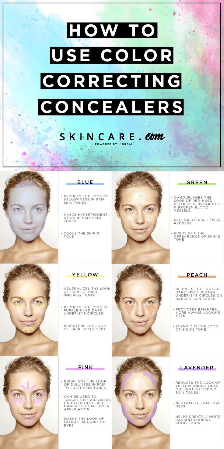 Свадьба - Exactly How To Use Color Correcting Concealers