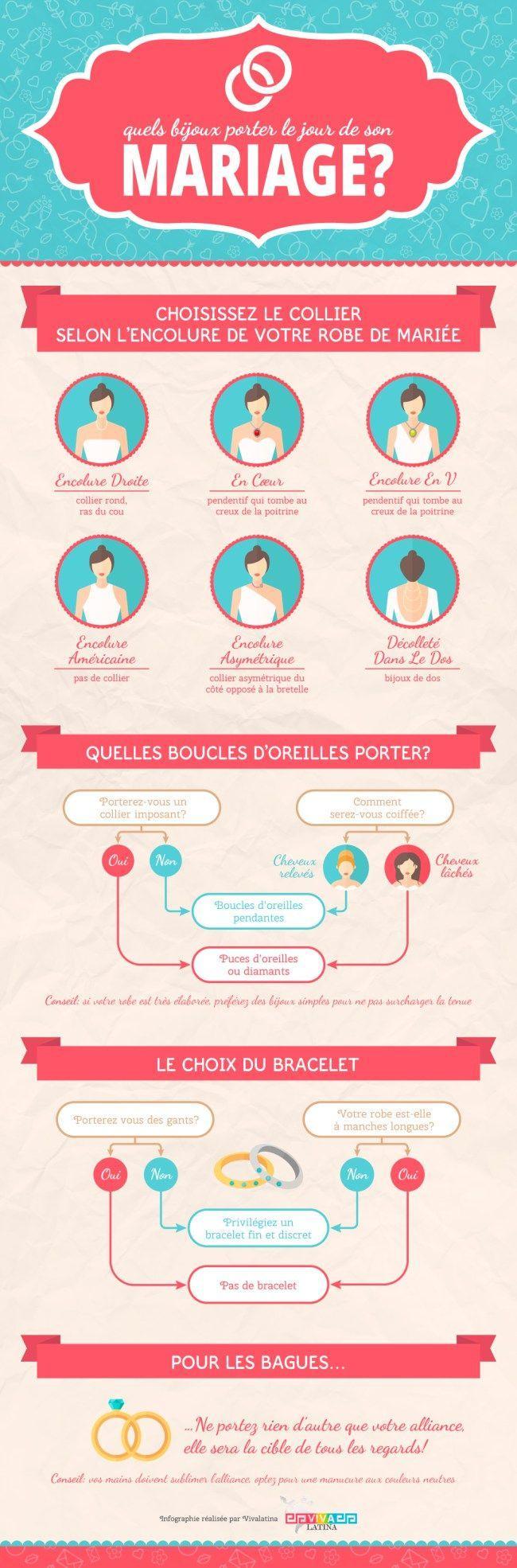 Wedding - Choisir Ses Bijoux De Mariage : Un Choix Pas Si Facile