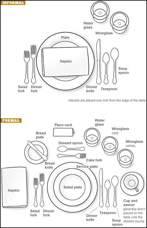 Decor - Table Organization Guide #2765184 - Weddbook