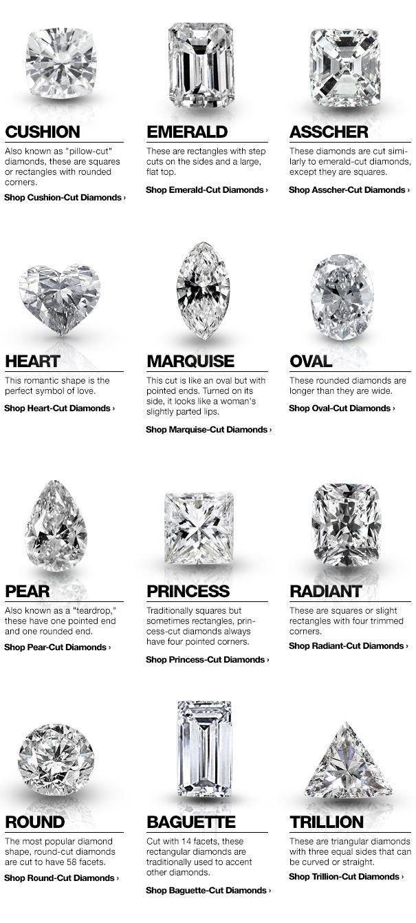 Wedding - Shop Diamonds By Shape With Tips Diamond Buying Guide