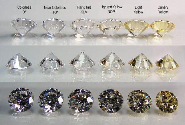Wedding - DIAMONDS