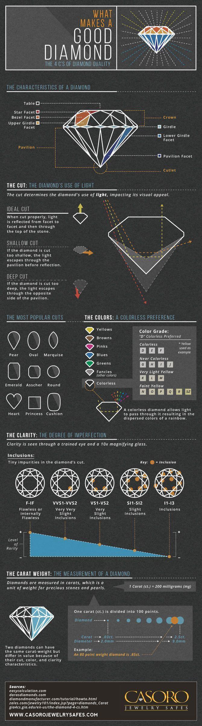 Wedding - Diamond