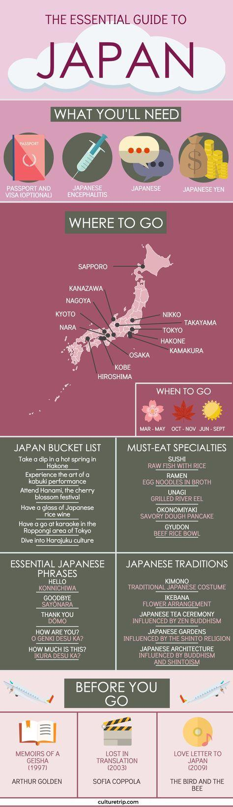 Wedding - Travel Guide For Japan