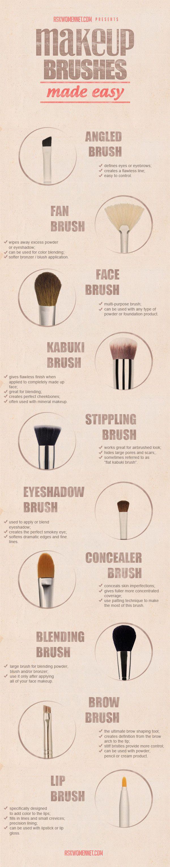 Mariage - Makeup Brush Guide