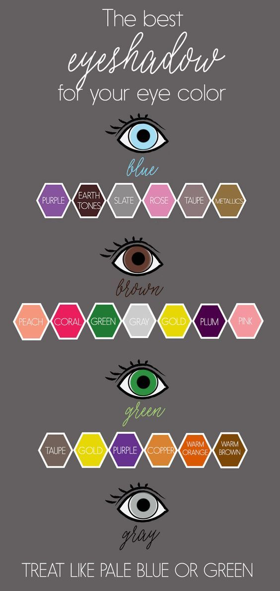 Wedding - What Eyeshadow Colors To Wear With Eye Colors