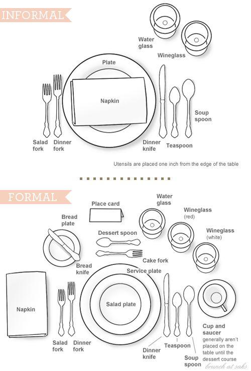 زفاف - Proper Table Setting