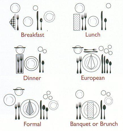 Свадьба - How To Set A Table - See How Many Of Each Type Of Forks, Spoons, And Knives You Need, Based On The Number Of Guests