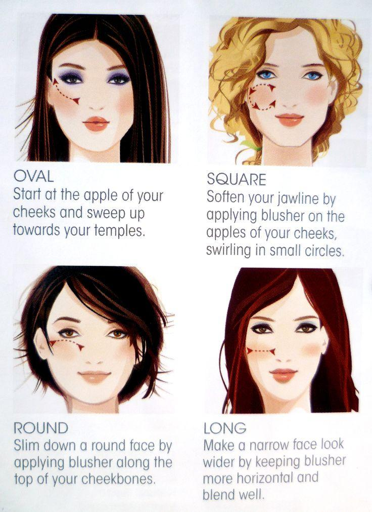 زفاف - AVON Make-Up Tip - Blusher Application For Your Face Shape Www.youravon.com/pprice4153