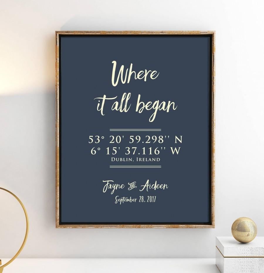 Wedding - Wedding Gifts, Personalized Gift for Boyfriend, Engagement Gifts for Fiance Gifts, Anniversary Gifts for Boyfriend Gifts for Girlfriend 8x10