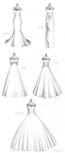 wedding photo - The Right Dress For Your Body