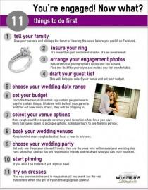 wedding photo - These Diagrams Are Everything You Need To Plan Your Wedding