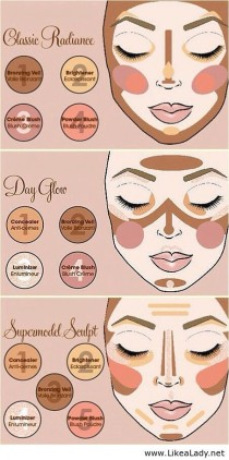 wedding photo - 17 Diagrams To Help You Understand Makeup