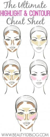 wedding photo - The Ultimate Highlight & Contour Cheat Sheet!