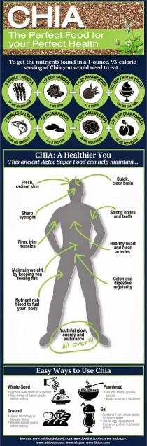 wedding photo - Global Health: CHIA The Perfect Food For Your Perfect Health