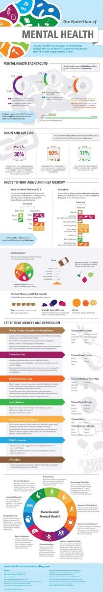 wedding photo - Infographic: Nutrition For Mental Health