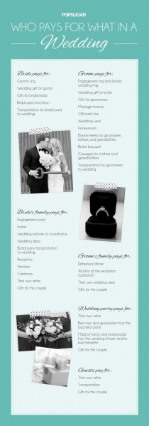 Groom 5 weddbook for Who pays for wedding photographer