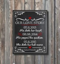 wedding photo - PRINTABLE Wedding Chalkboard-Our Love Story Sign-Personalized Wedding Reception,Rehearsal Dinner,Engagement Sign-Important Life Dates Sign
