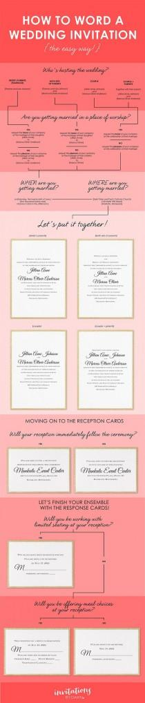 wedding photo - How To Word Your Wedding Invitations