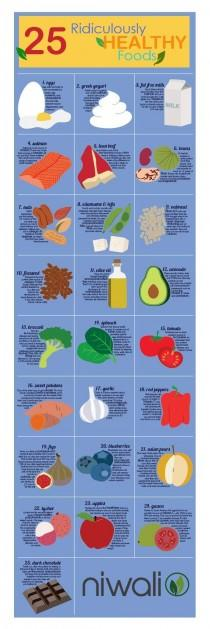 wedding photo - 22 Simple Ways To Start Eating Healthier This Year