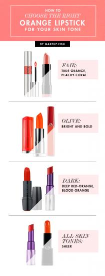 wedding photo - How to Choose the Right Orange Lipstick for Your Skin Tone