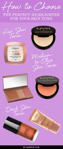wedding photo - How to Choose the Perfect Highlighter for Your Skin Tone