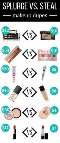 wedding photo - Splurge Vs. Steal: 20 Amazing Drugstore Makeup Dupes